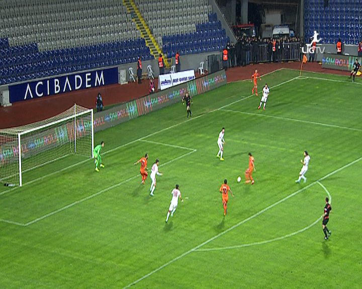 İstanbul Başakşehir - Galatasaray