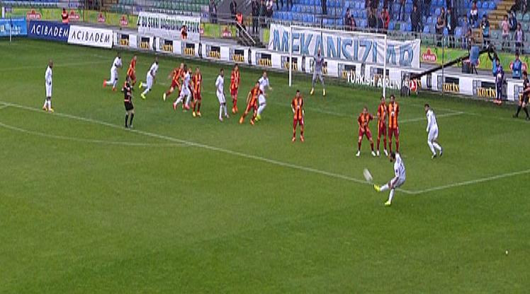 Çaykur Rizespor - Galatasaray