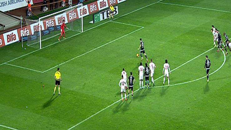 Beşiktaş Medicana Sivasspor golleri