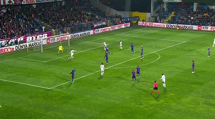 Kardemir Karabükspor - Fenerbahçe