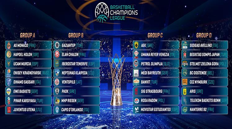 Şampiyonlar Ligi: Şampiyonlar Ligi'nde 4 Türk Takımı