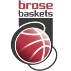 Brose Baskets Bamberg