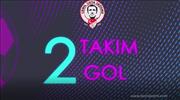 2 takım, 2 gol: Beşiktaş-Aytemiz Alanyaspor