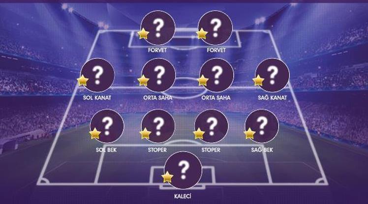 İşte OPTA verilerine göre Süper Lig'de 11. haftanın en iyi 11'i