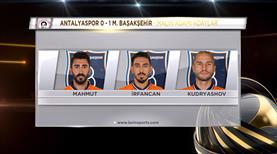 Sizce Antalyaspor - Medipol Başakşehir maçının futbolcusu kim?
