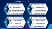 Kadınlar Euroleague'in formatı değişti