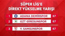 TFF 1. Lig'de heyecan son haftaya taşındı!