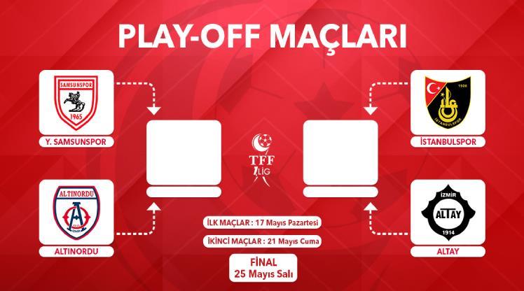 TFF 1. Lig'de yarı final programı belli oldu!