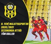 İZLE | Y. Malatyaspor'un bu sezon attığı tüm goller